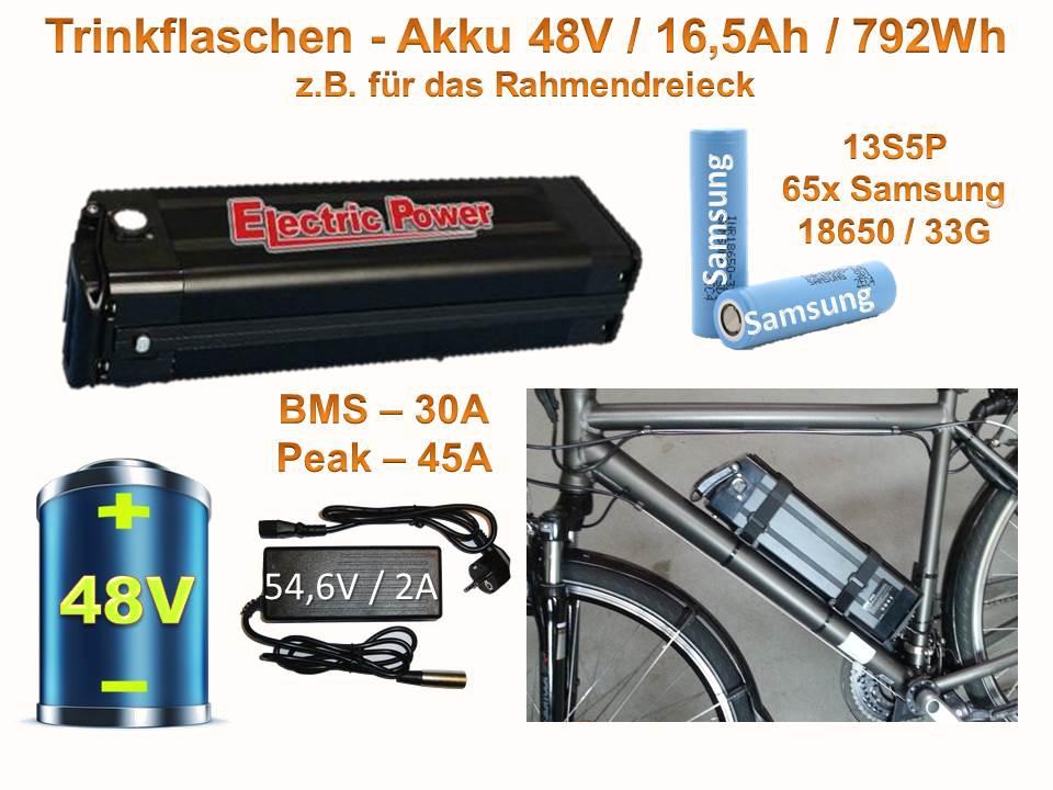 akku e bike finest akku e bike with akku e bike ebike. Black Bedroom Furniture Sets. Home Design Ideas
